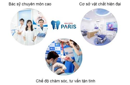 Răng sứ thẩm mỹ CT 5 chiều - Sức mạnh phục hình răng Hiệu Quả 10