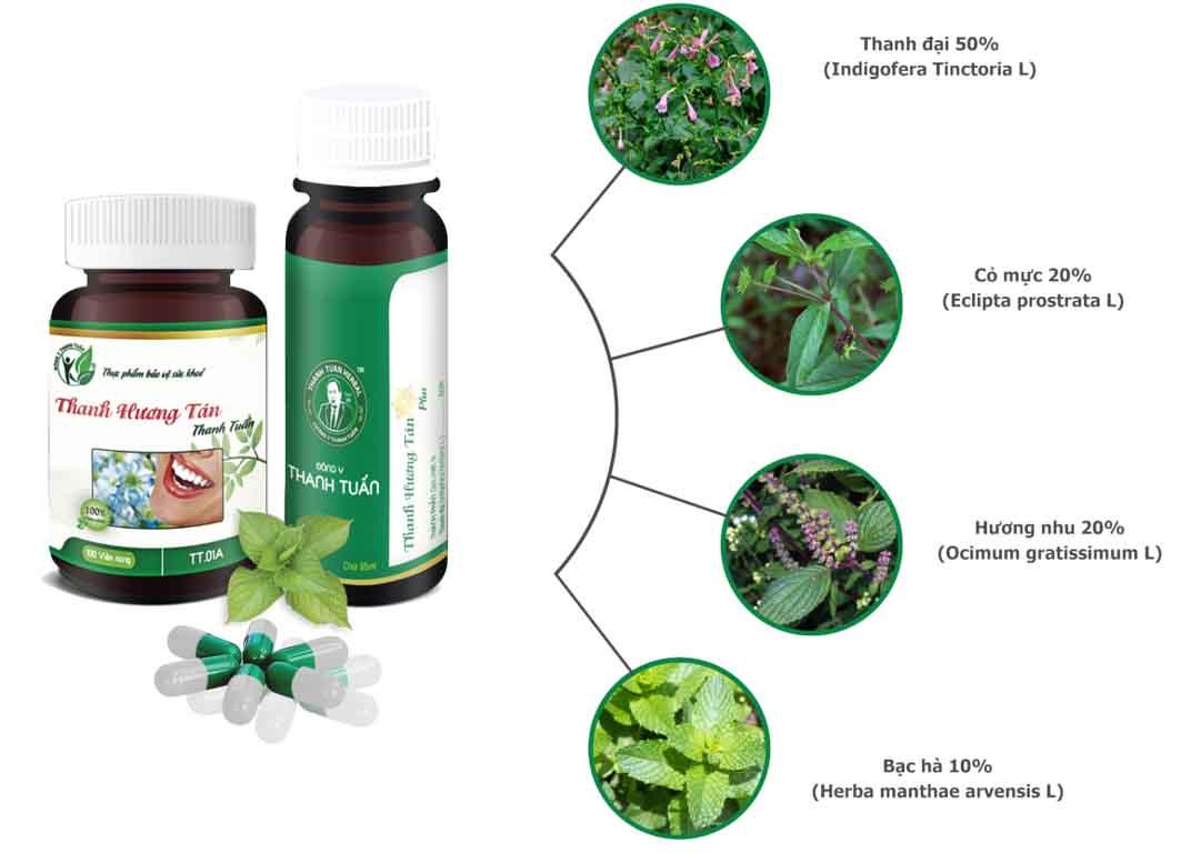 6 loại thuốc đặc trị hôi miệng TẬN GỐC hiệu quả